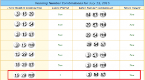 The July 13th Three-Number Combination (in red box) that first played in January of this year. From lotterytrend-powerball.com