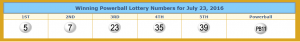 Winning numbers from lotterytrend-powerball.com