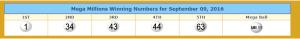 Winning Mega Millions Numbers from lotterytrend-megamillions.com.