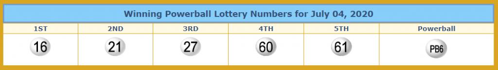 Lotterymeister Lottery Binge