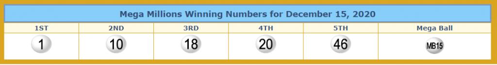 2 2 1 1 Pattern Lottery Binge