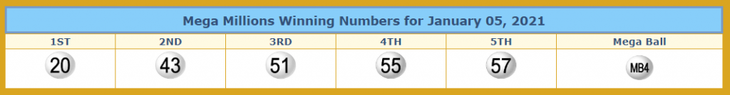 Lottery Trend Mega Millions Lottery Binge